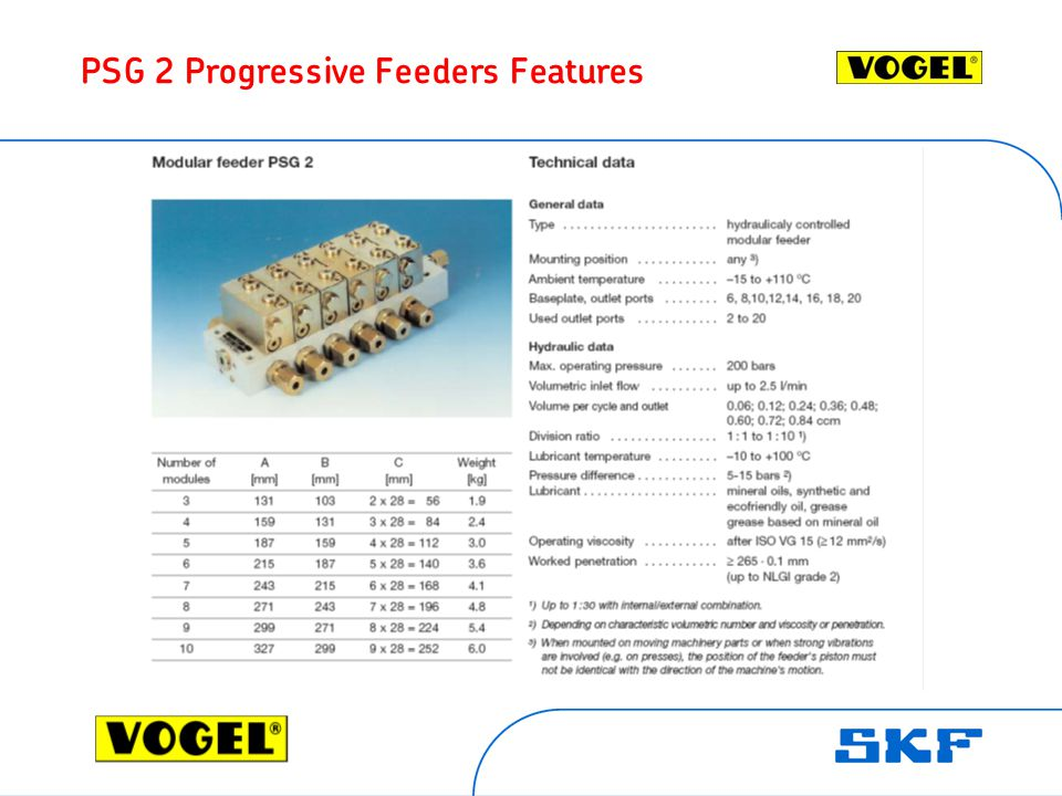 PSG 2 Progressive Feeders Features