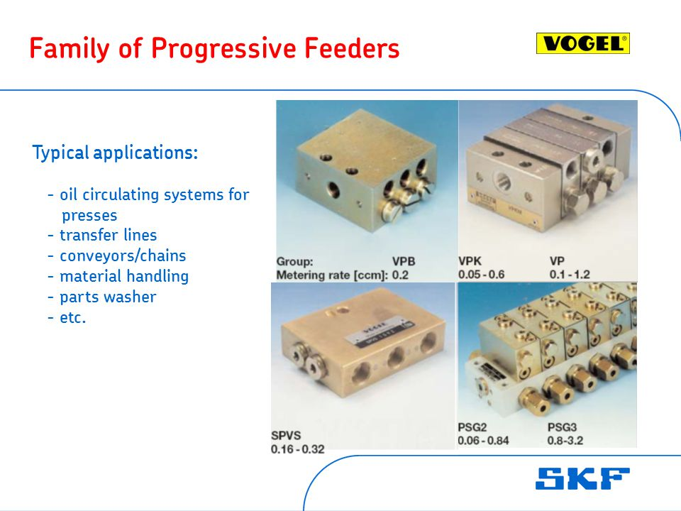 Family of Progressive Feeders Typical applications: - oil circulating systems for presses - transfer lines - conveyors/chains - material handling - parts washer - etc.