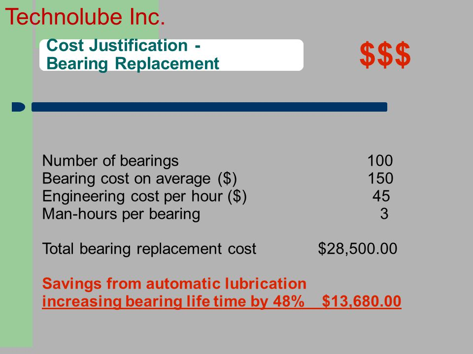 Technolube Inc. Cost Justification - Bearing Replacement Number of bearings 100 Bearing cost on average ($) 150 Engineering cost per hour ($) 45 Man-h