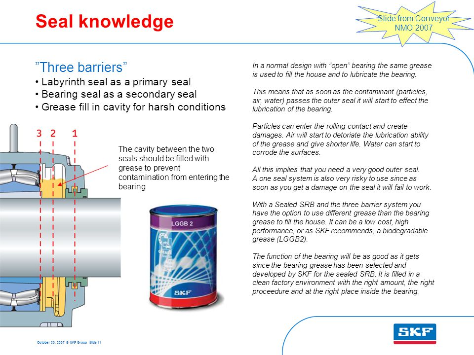 October 30, 2007 © SKF Group Slide 11 Seal knowledge The cavity between the two seals should be filled with grease to prevent contamination from entering the bearing Three barriers Labyrinth seal as a primary seal Bearing seal as a secondary seal Grease fill in cavity for harsh conditions In a normal design with open bearing the same grease is used to fill the house and to lubricate the bearing.