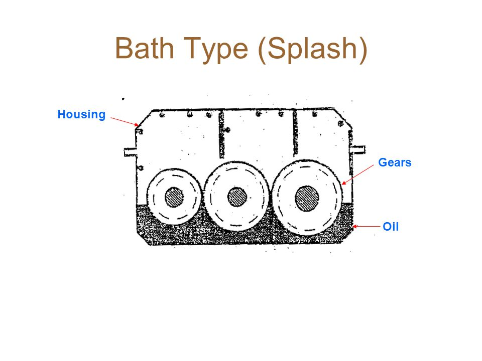 Bath Type (Splash) Housing Gears Oil