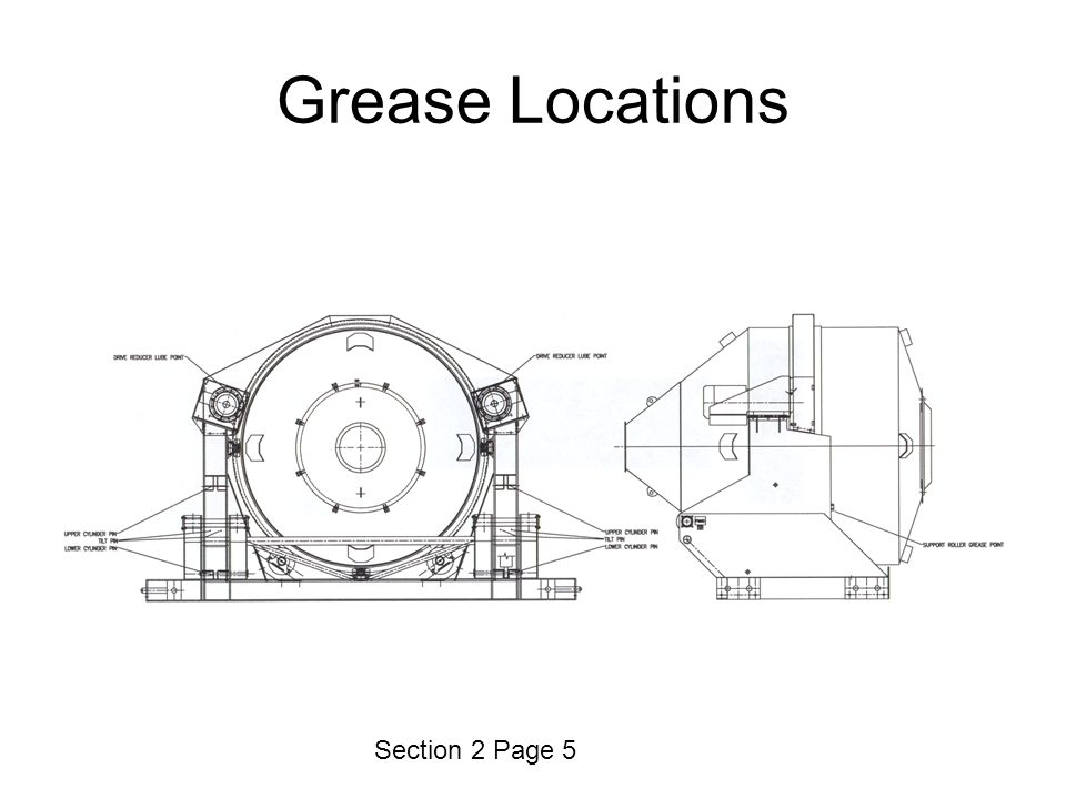 Section 2 Page 5 Grease Locations