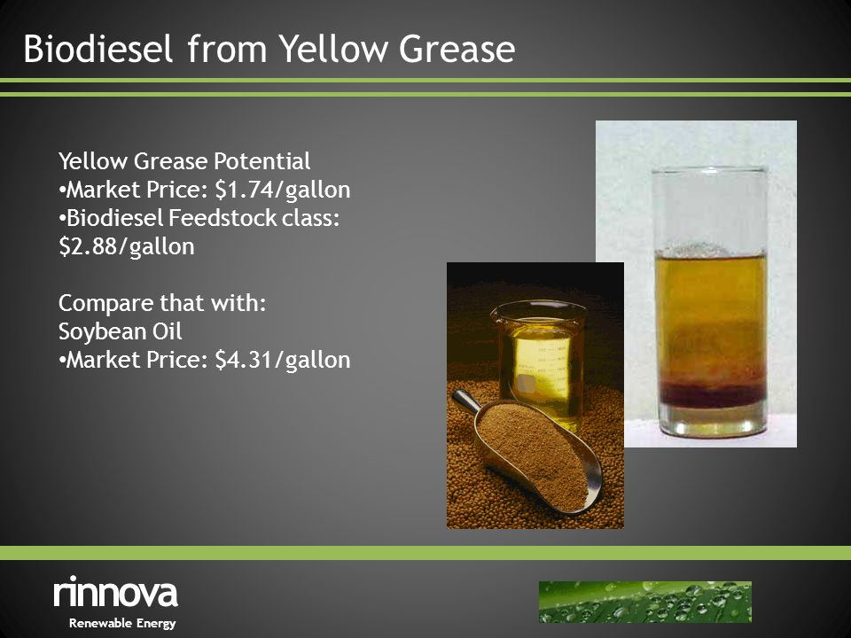 Biodiesel—A Brief Life Cycle Analysis rinnova Renewable Energy Biodiesel made with Yellow Grease Used OilsEnergyEmissions Process Chemicals