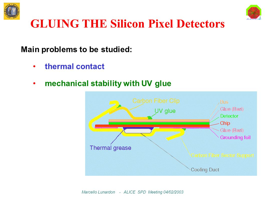 Marcello Lunardon - ALICE SPD Meeting 04/02/2003 TEST PROTOCOL (I) a) thermal conductivity measurements measurements for about 0.1 mm adhesive thickness  reduction of candidates to 2-3 - b) complete gluing tests spreading the thermal adhesive on windowed kapton-glass samples fixed with UV glue above the cooling tube  glue spreading procedure tests - c) thermal contact reliability tests w.r.t.