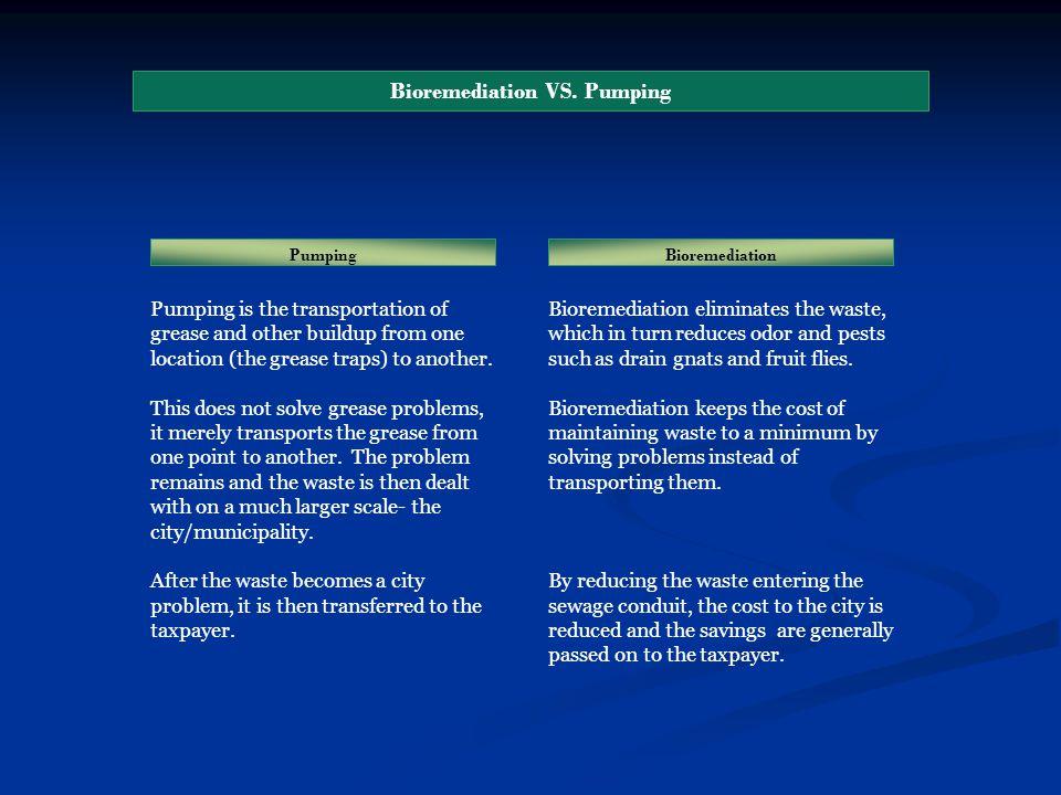 Bioremediation VS.