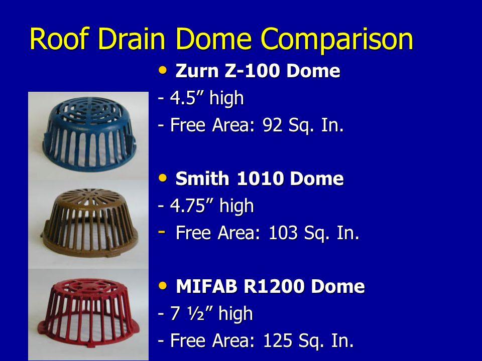 Roof Drain Dome Comparison Zurn Z-100 Dome Zurn Z-100 Dome - 4.5 high - Free Area: 92 Sq.