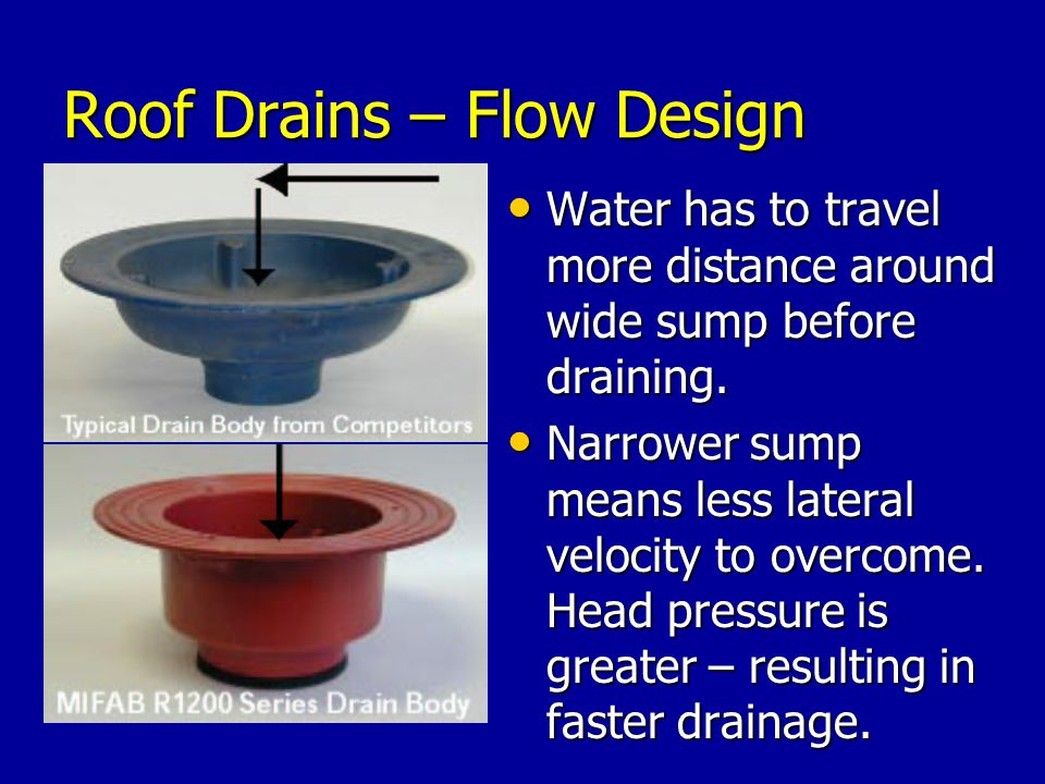 Roof Drains – Flow Design Water has to travel more distance around wide sump before draining.