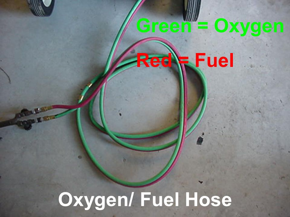 Oxygen/ Fuel Hose Green = Oxygen Red = Fuel