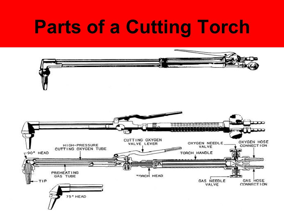 Parts of a Cutting Torch