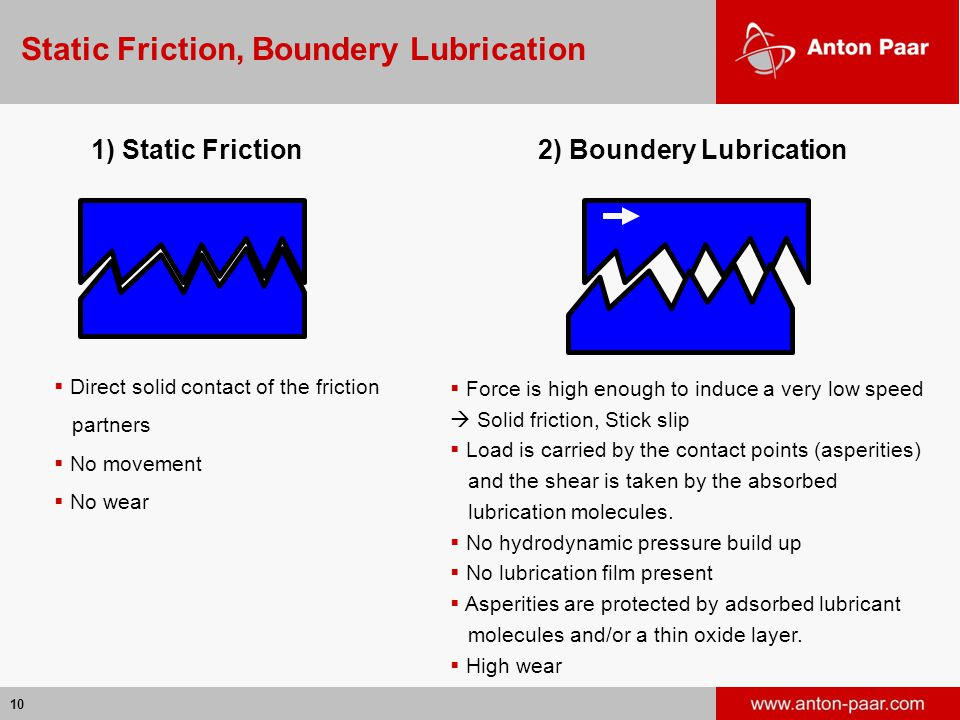 10 Static Friction, Boundery Lubrication  Direct solid contact of the friction partners  No movement  No wear  Force is high enough to induce a ve