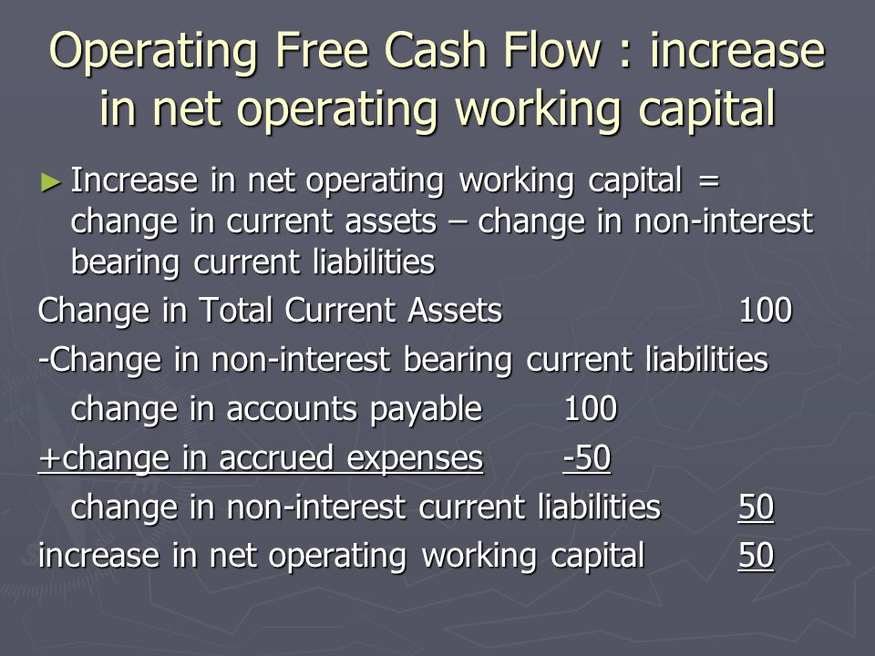 Operating Free Cash Flow : increase in net operating working capital ► Increase in net operating working capital = change in current assets – change in non-interest bearing current liabilities Change in Total Current Assets100 -Change in non-interest bearing current liabilities change in accounts payable100 +change in accrued expenses-50 change in non-interest current liabilities50 increase in net operating working capital 50