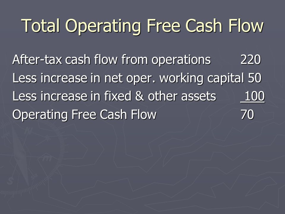 Total Operating Free Cash Flow After-tax cash flow from operations220 Less increase in net oper.