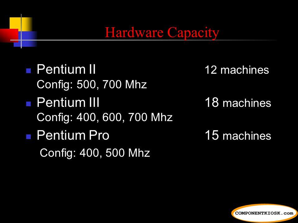 Tool Sets Available ANSYS v5.5 AUTOCAD v14, v2000 CAMAX ' S CAMAND v12.0 SDRC ' S IDEAS ProE