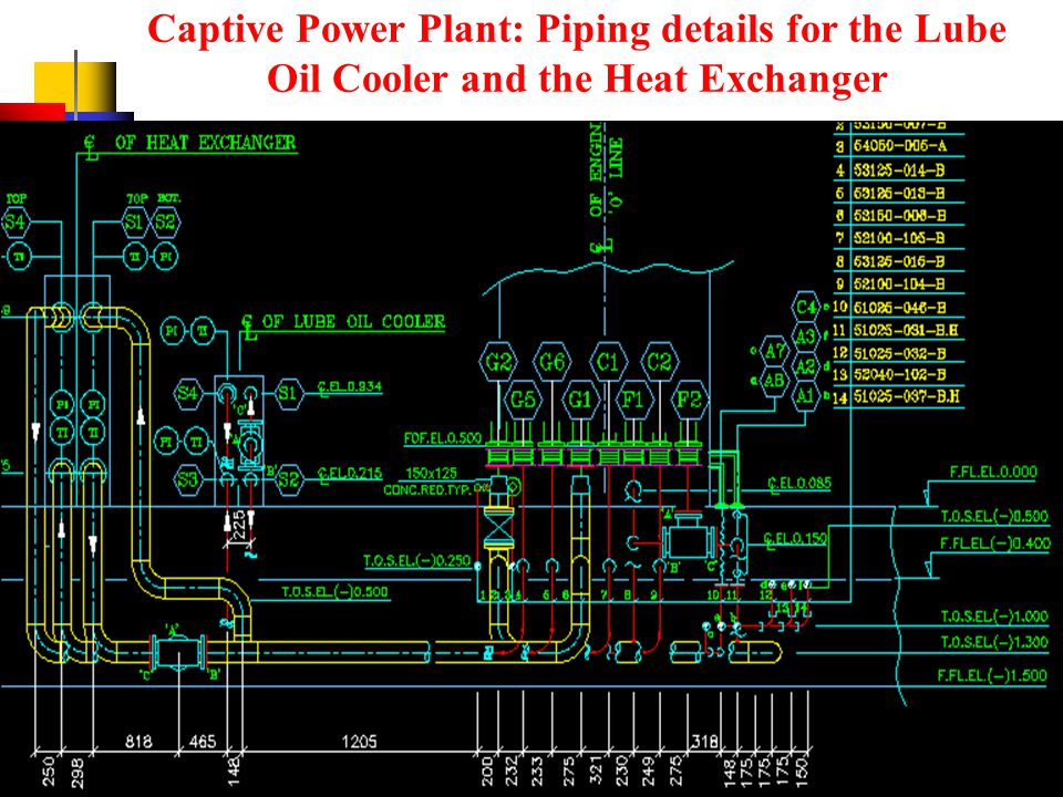 Captive Power Plant: Piping details for the Lube Oil Separator Unit
