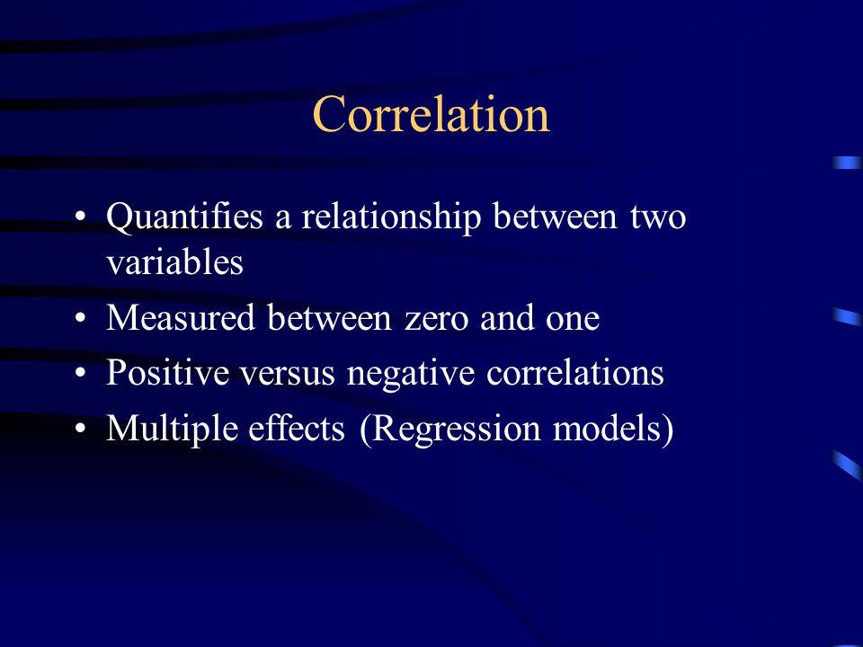 Correlation Quantifies a relationship between two variables Measured between zero and one Positive versus negative correlations Multiple effects (Regr