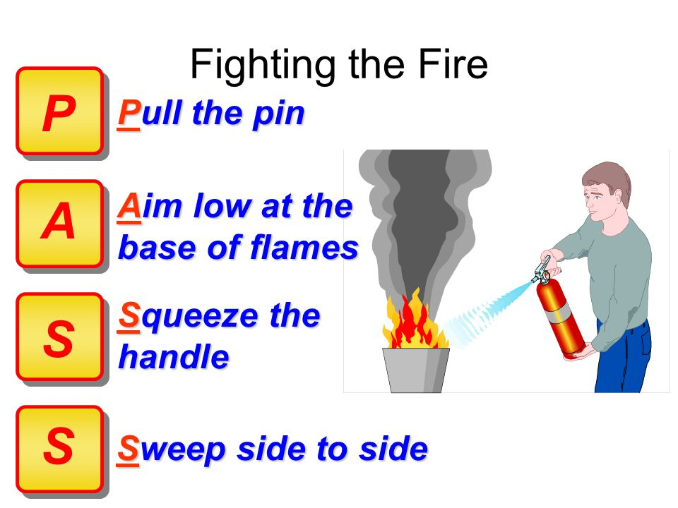 Fighting the Fire Sweep side to side Aim low at the base of flames Squeeze the handle Pull the pin P A S S