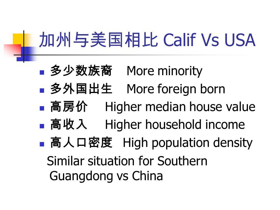 加州与美国相比 Calif Vs USA 多少数族裔 More minority 多外国出生 More foreign born 高房价 Higher median house value 高收入 Higher household income 高人口密度 High population densi