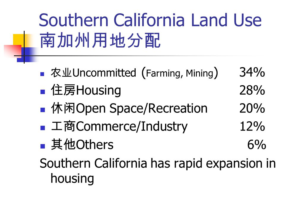 Southern California Land Use 南加州用地分配 农业 Uncommitted ( Farming, Mining )34% 住房 Housing28% 休闲 Open Space/Recreation20% 工商 Commerce/Industry12% 其他 Others 6% Southern California has rapid expansion in housing
