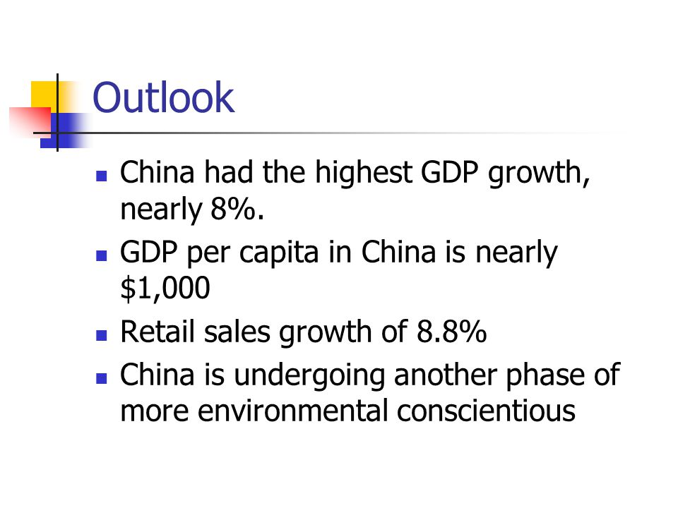Outlook China had the highest GDP growth, nearly 8%.