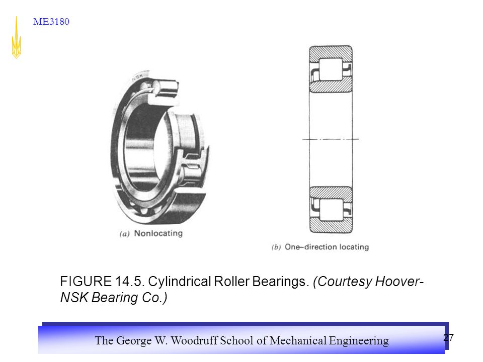 The George W. Woodruff School of Mechanical Engineering ME3180 27 FIGURE 14.5.