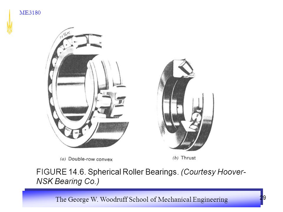 The George W. Woodruff School of Mechanical Engineering ME3180 29 FIGURE 14.6.