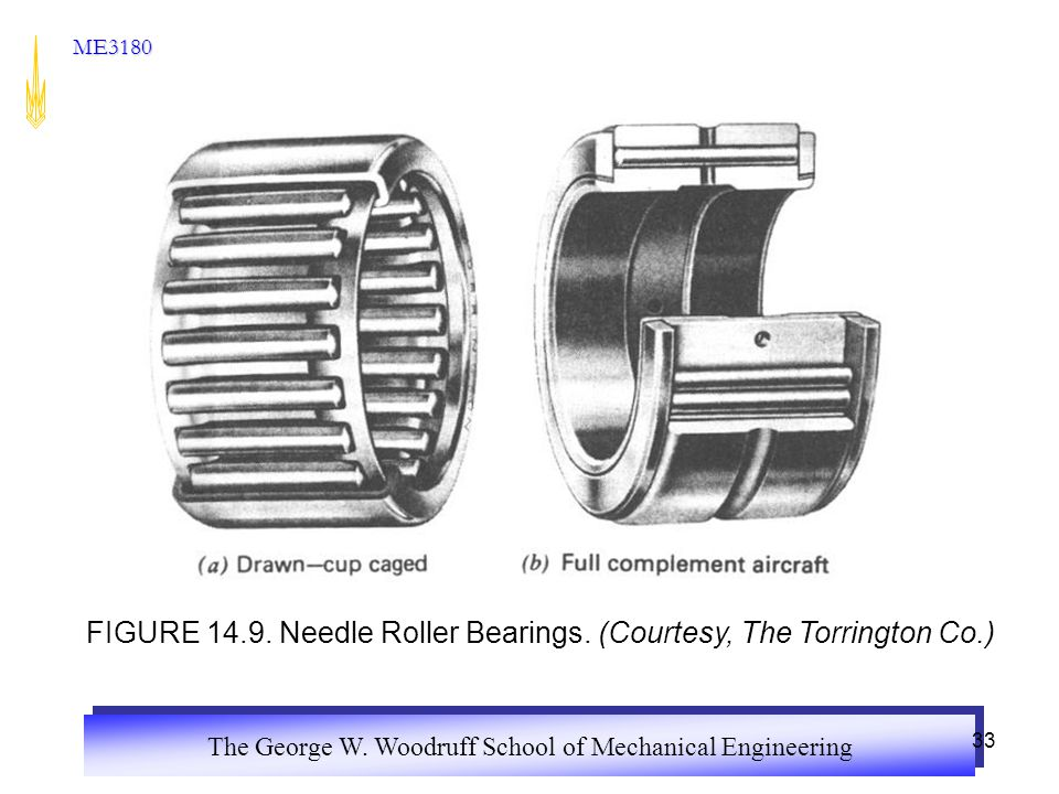 The George W. Woodruff School of Mechanical Engineering ME3180 33 FIGURE 14.9.