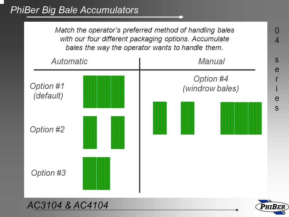 PhiBer Big Bale Accumulators 04series04series AC3104 & AC4104 Option #1 (default) Option #2 Option #3 Match the operator's preferred method of handlin