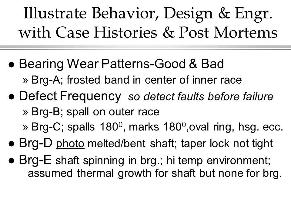 Illustrate Behavior, Design & Engr.