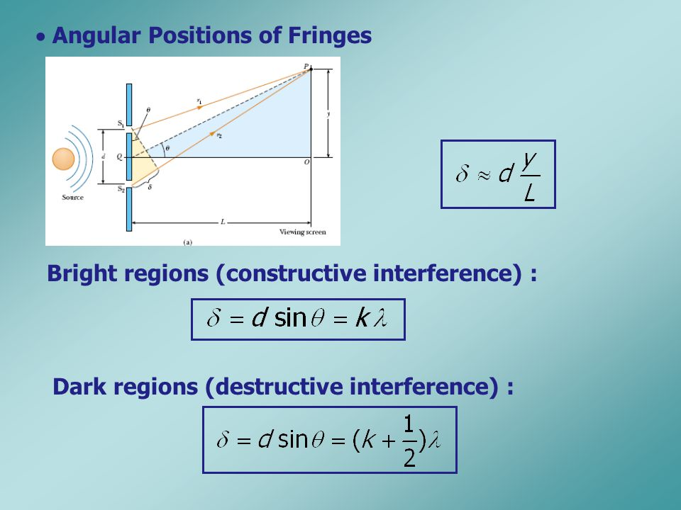  Angular Positions of Fringes Bright regions (constructive interference) : Dark regions (destructive interference) :