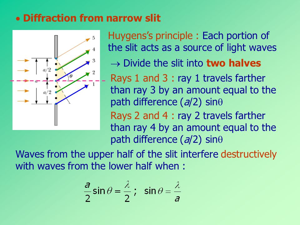  Diffraction from narrow slit Huygens's principle : Each portion of the slit acts as a source of light waves Rays 1 and 3 : ray 1 travels farther tha