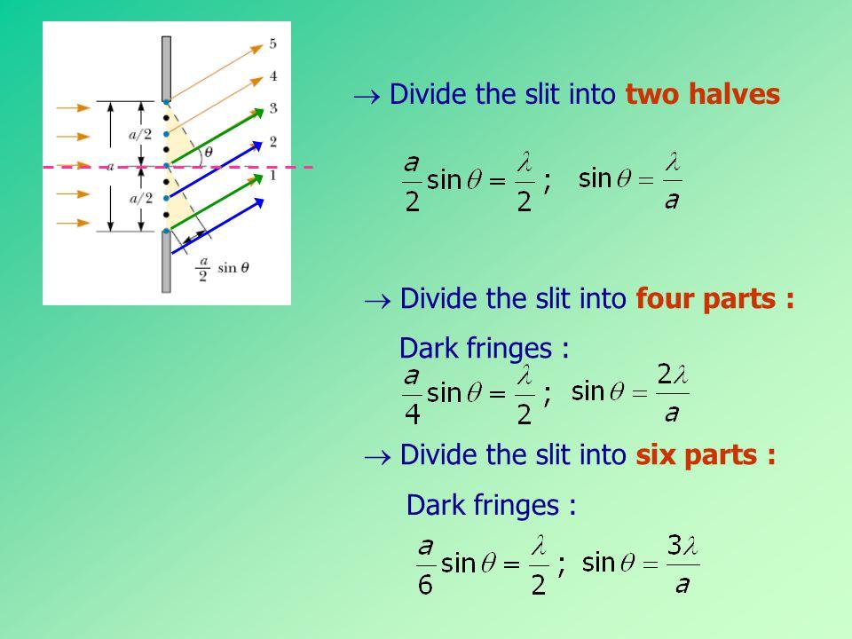  Divide the slit into four parts : Dark fringes :  Divide the slit into six parts : Dark fringes :  Divide the slit into two halves