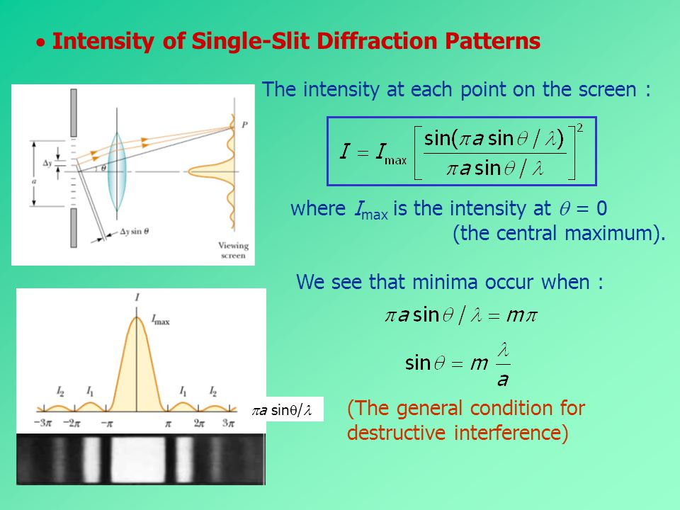  Intensity of Single-Slit Diffraction Patterns The intensity at each point on the screen : where I max is the intensity at  = 0 (the central maximum