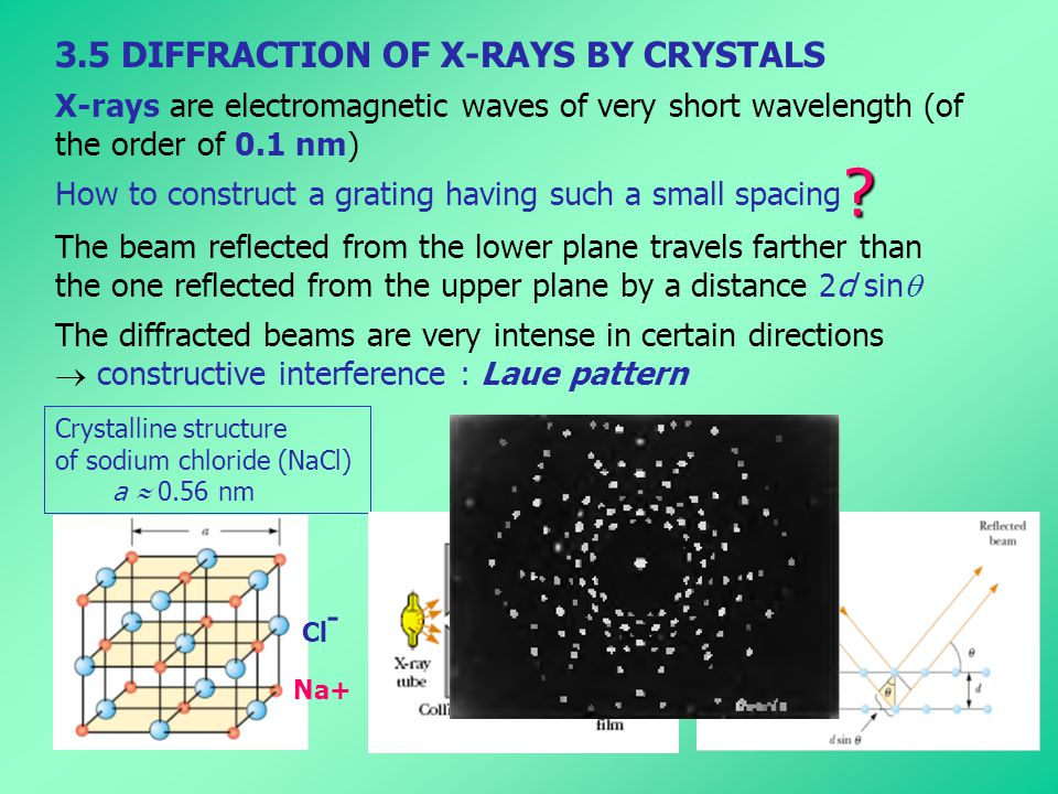 3.5 DIFFRACTION OF X-RAYS BY CRYSTALS X-rays are electromagnetic waves of very short wavelength (of the order of 0.1 nm) How to construct a grating ha