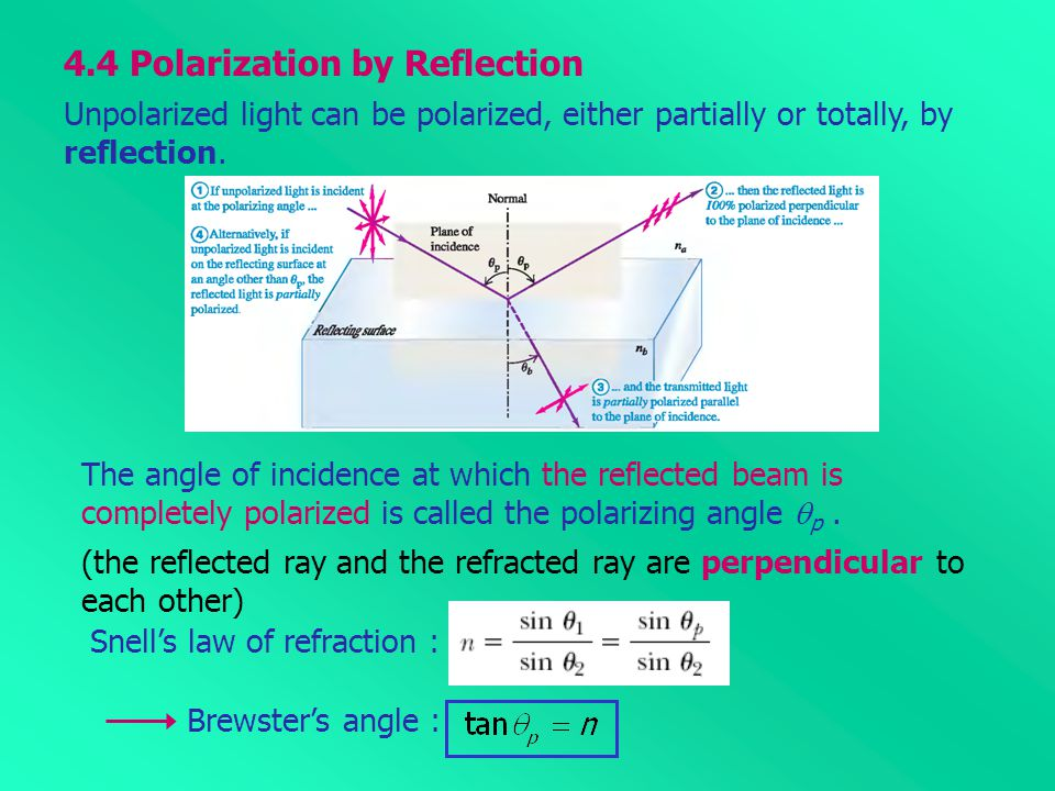 4.4 Polarization by Reflection Unpolarized light can be polarized, either partially or totally, by reflection. The angle of incidence at which the ref