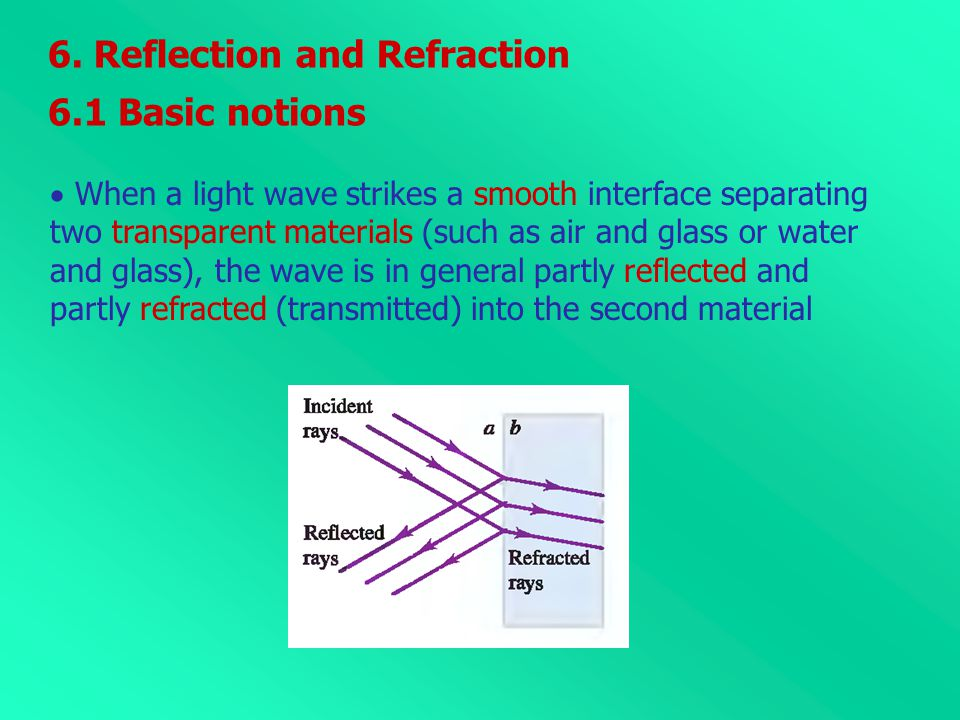  When a light wave strikes a smooth interface separating two transparent materials (such as air and glass or water and glass), the wave is in general