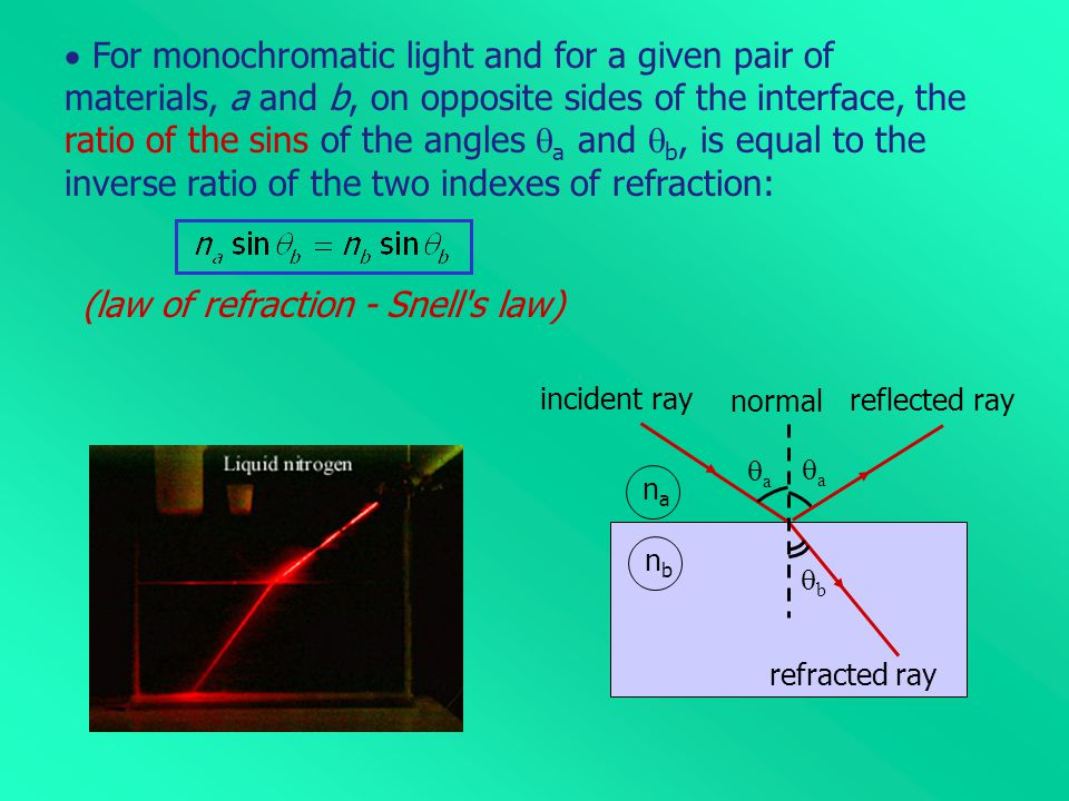 (law of refraction - Snell's law)  For monochromatic light and for a given pair of materials, a and b, on opposite sides of the interface, the ratio