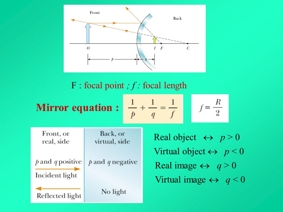 F : focal point ; f : focal length Mirror equation : Real object  p > 0 Virtual object  p < 0 Real image  q > 0 Virtual image  q < 0