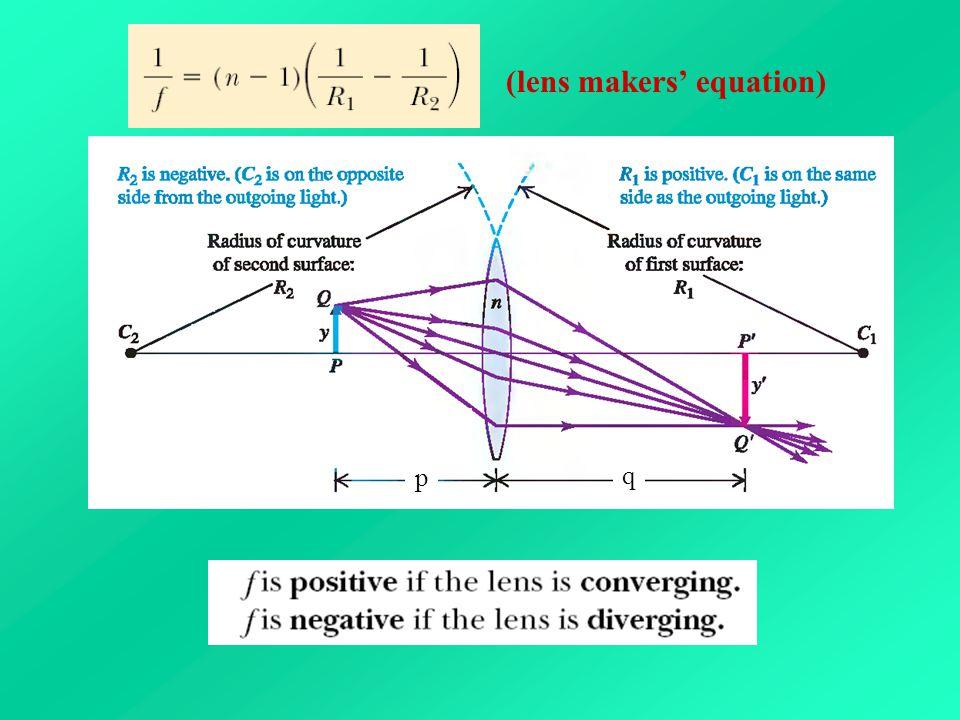 (lens makers' equation) p q