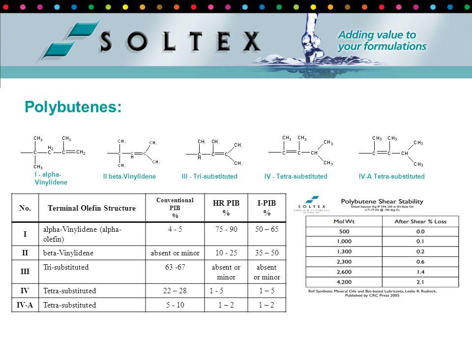 I - alpha- Vinylidene Polybutenes: II beta-VinylideneIII - Tri-substitutedIV - Tetra-substituted No.Terminal Olefin Structure Conventional PIB % HR PI