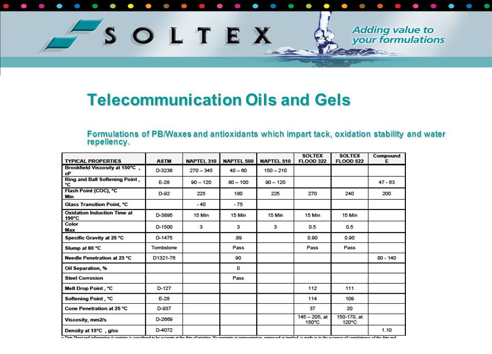 Telecommunication Oils and Gels Formulations of PB/Waxes and antioxidants which impart tack, oxidation stability and water repellency.