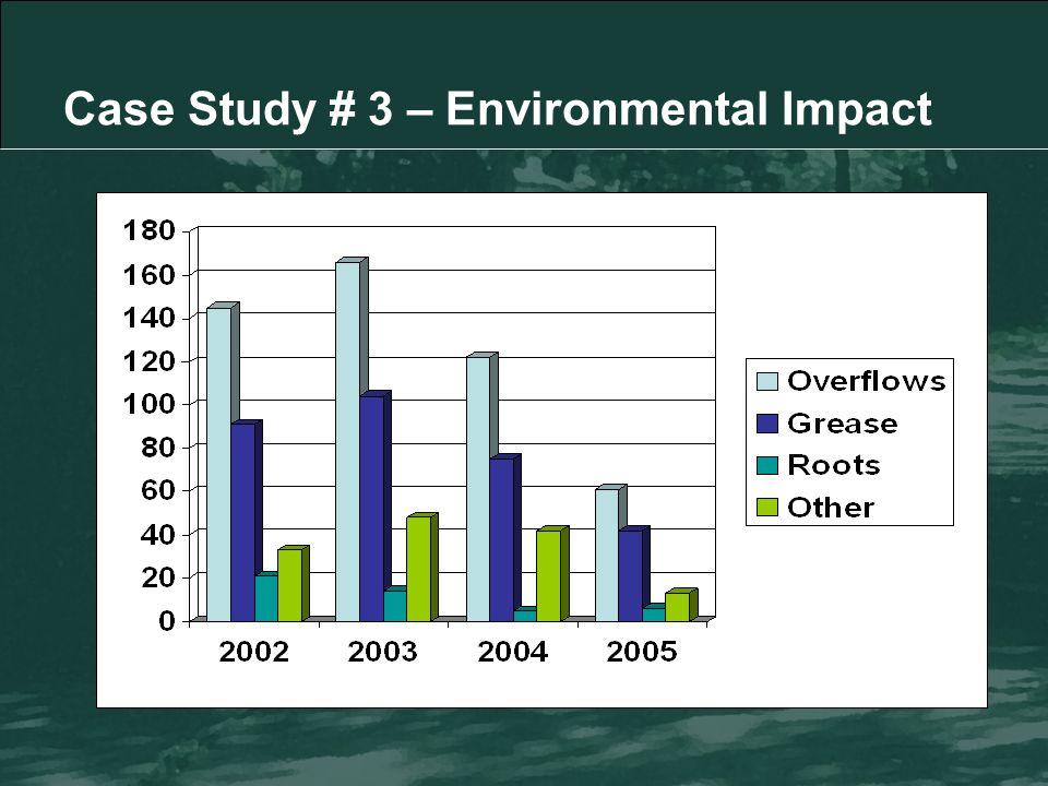 Case Study # 3 – Environmental Impact
