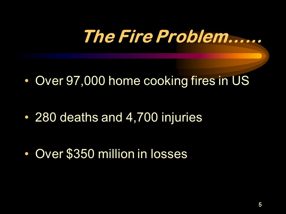 5 The Fire Problem…… Over 97,000 home cooking fires in US 280 deaths and 4,700 injuries Over $350 million in losses