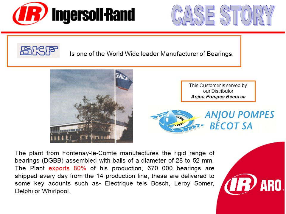 Is one of the World Wide leader Manufacturer of Bearings.