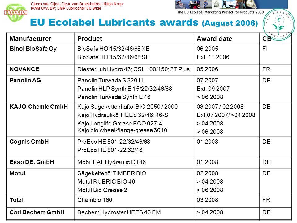 Ckees van Oijen, Fleur van Broekhuizen, Hildo Krop IVAM UvA BV; EMP Lubricants EU-wide EU Ecolabel Lubricants awards (August 2008) ManufacturerProductAward dateCB Binol BioSafe OyBioSafe HO 15/32/46/68 XE BioSafe HO 15/32/46/68 SE 06 2005 Ext.