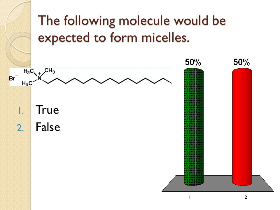 The following molecule would be expected to form micelles. 1. True 2. False