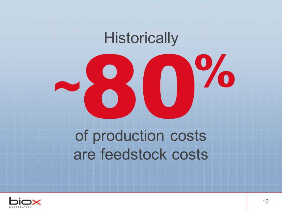 10 of production costs are feedstock costs 80 % ~ Historically