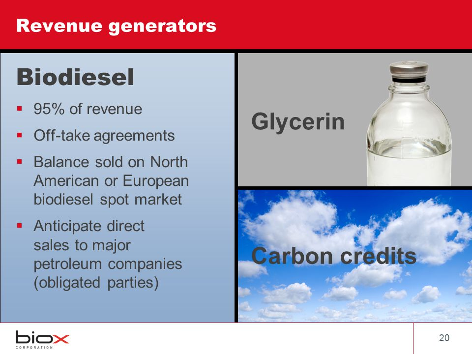 20 Glycerin Revenue generators Biodiesel  95% of revenue  Off-take agreements  Balance sold on North American or European biodiesel spot market  Anticipate direct sales to major petroleum companies (obligated parties) Carbon credits