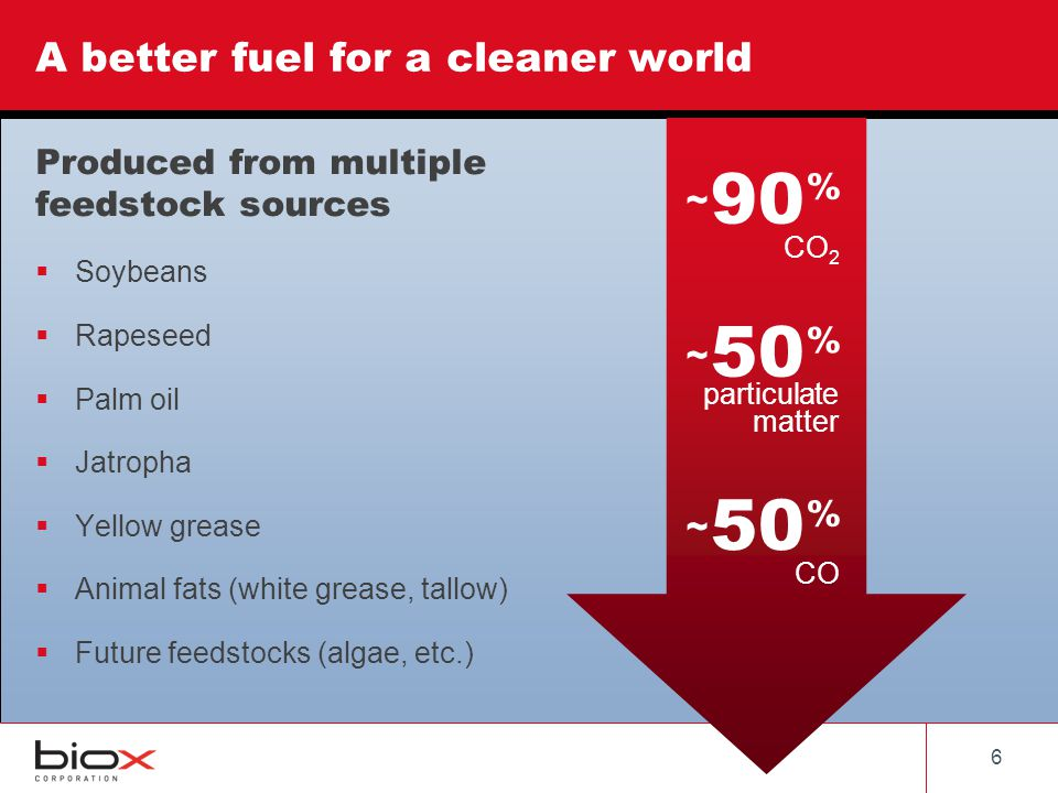 77 Renewables are inevitable Clean Air Act of 2006 Gazette, April 10, 2010 Renewable Fuel Standard Program RFS-2, February 2010 Renewable Energy Directive Passed in 2007 Renewable content in diesel by 2011 2 % by 2012 2 > % by 2010 5.75 %