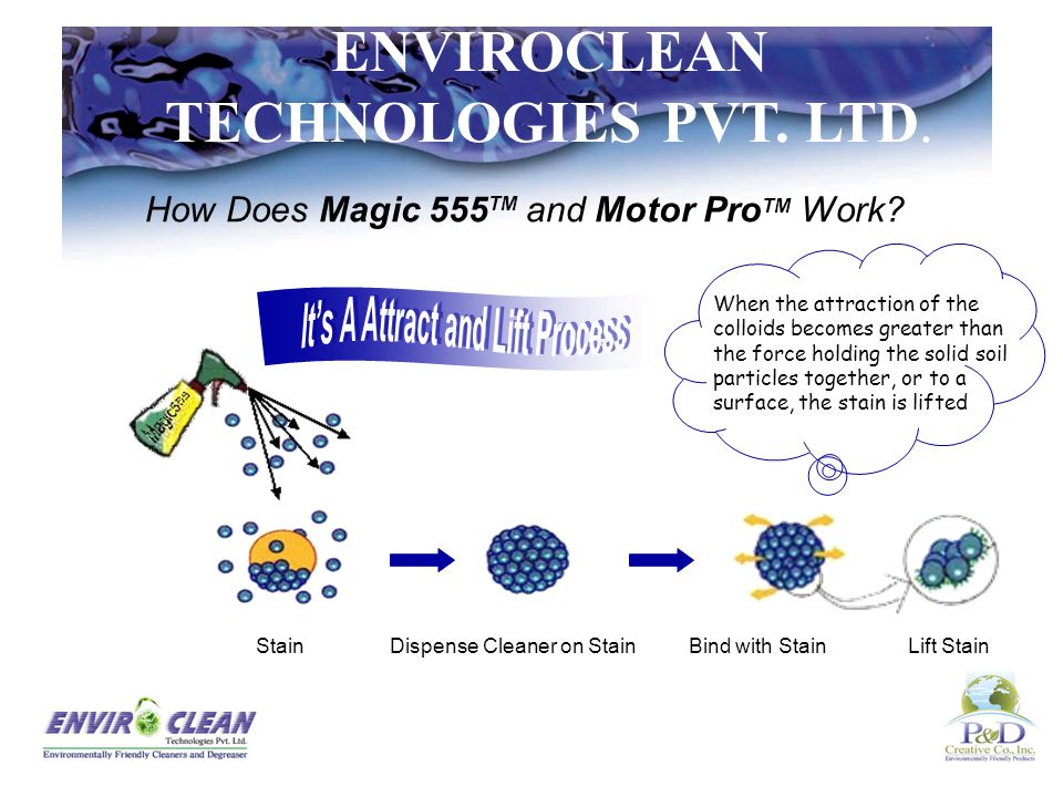  The Most Completely Safe Cleaning Products Available on Earth!  Based on the Colloidal Principal which Literally Lifts the Stain from the Surface w