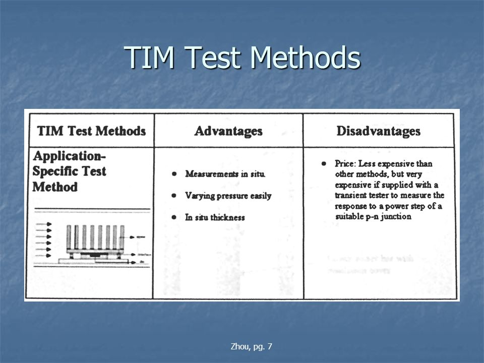 TIM Test Methods Zhou, pg. 7